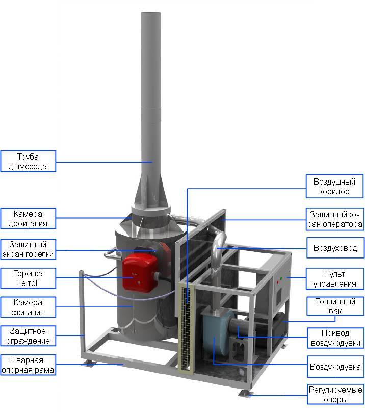 Общий вид и компоненты установки Фактор-1М