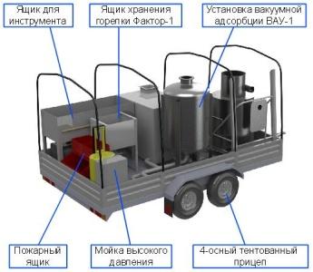 Автоприцеп ЛАРН-1 (Вид сзади)