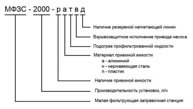 Маркировка фильтрующих станций серии МФЗС