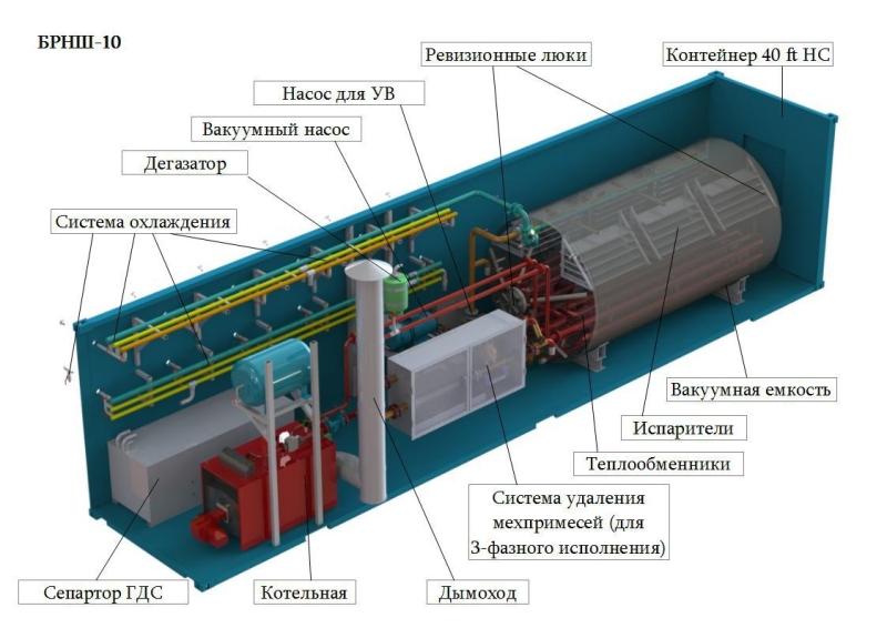 Блок разделения нефтешламов, мазутов и других жидких нефтепродуктов БРНШ